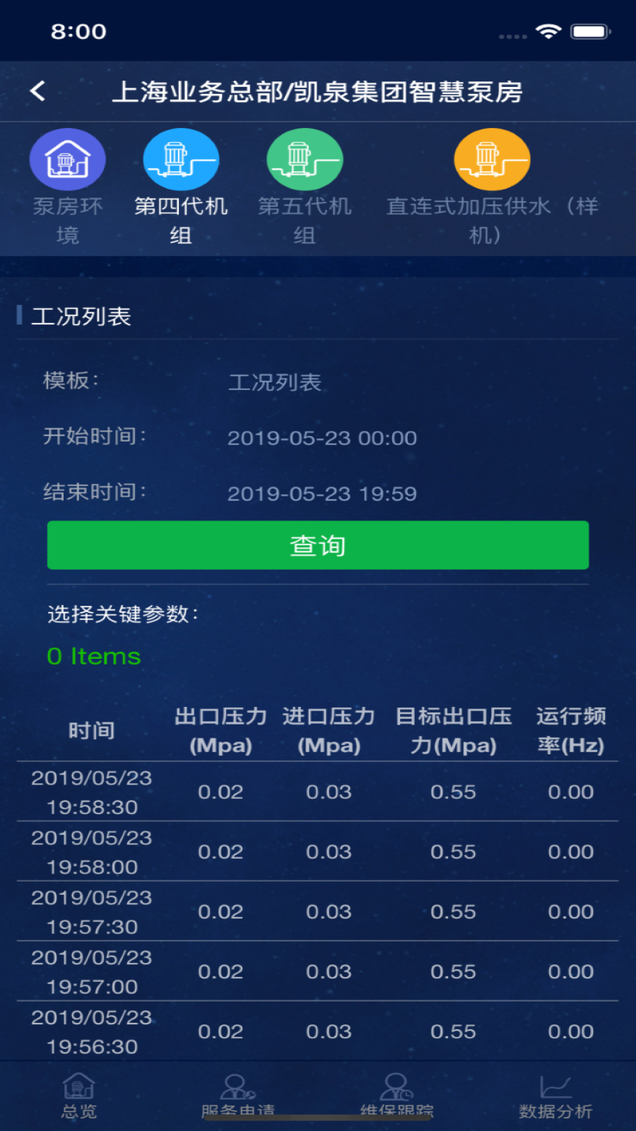 凯泉智慧云远程监控运维平台